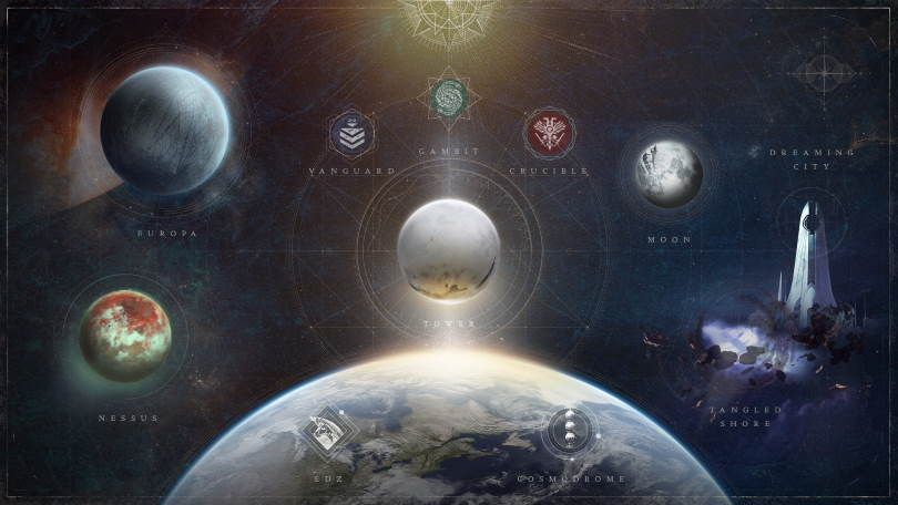 The future of Destiny 2 content is disappearing for the sake of sustainability