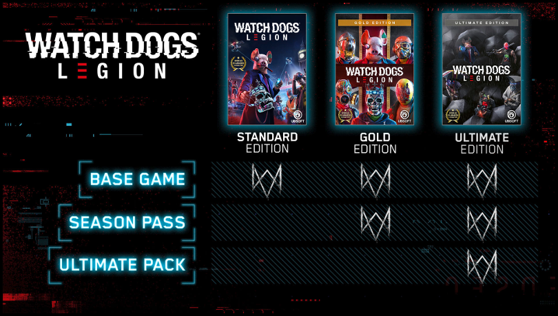 Watch Dogs Legion: This is what we know