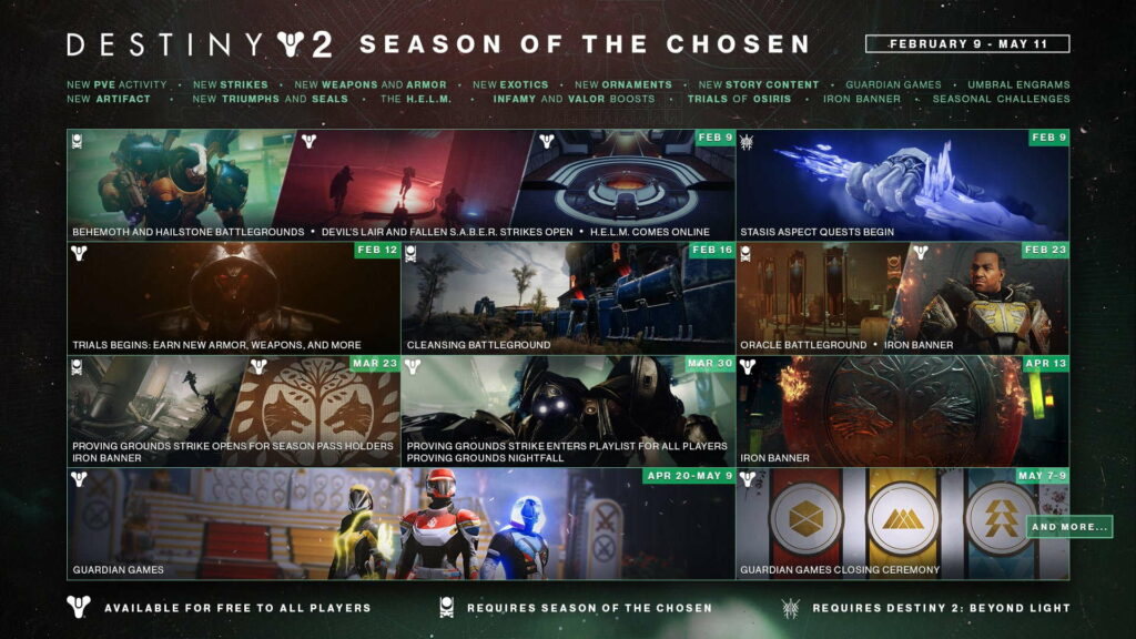 Destiny 2: Season of the Chosen Challenges You Next Week – New Strike and Glorious Battles against Cabal in Battlegrounds