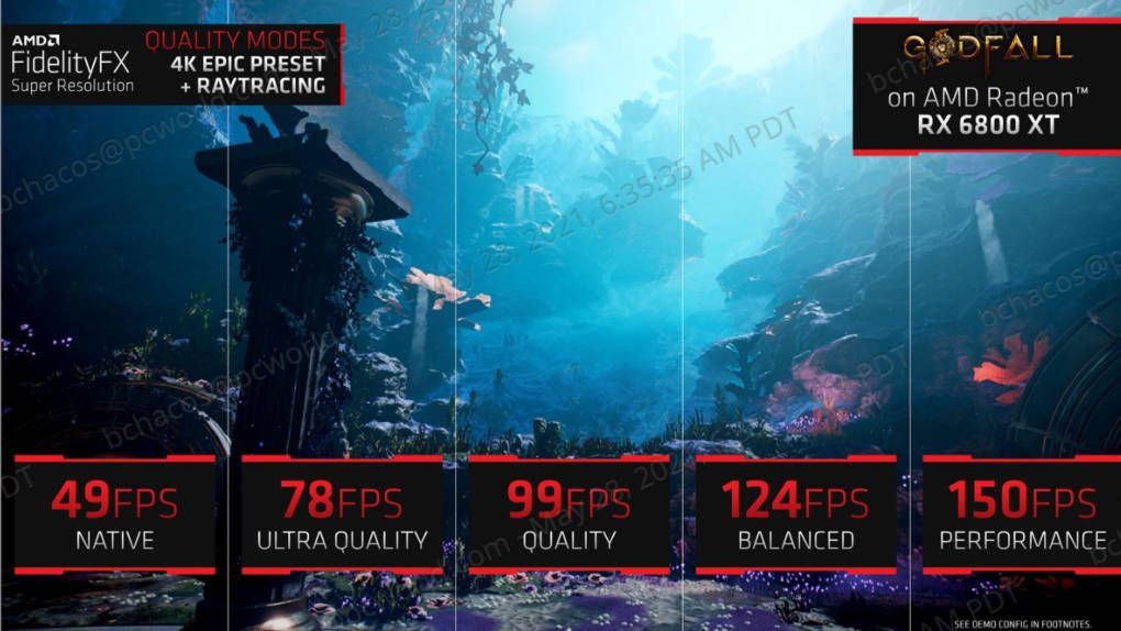 This is AMD's answer to Nvidia's upscaling technology