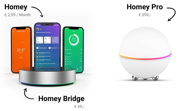Homey is completely redoing – the smart home hub is moving to the cloud